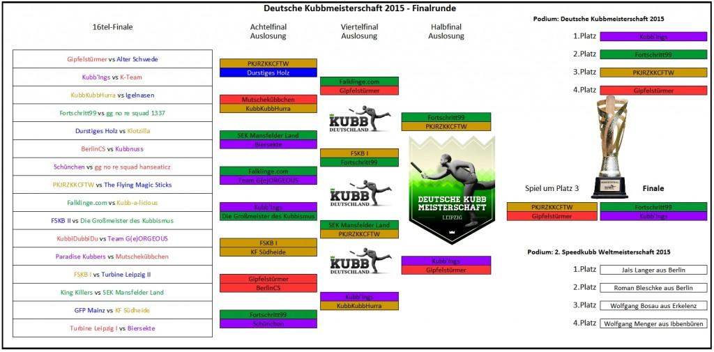 Kubb Wikingerschach Deutsche Meisterschaft Ergebnisse 2015