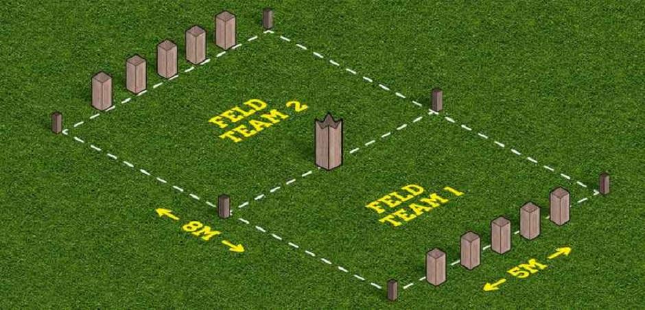 Wikingerspiel Regeln
